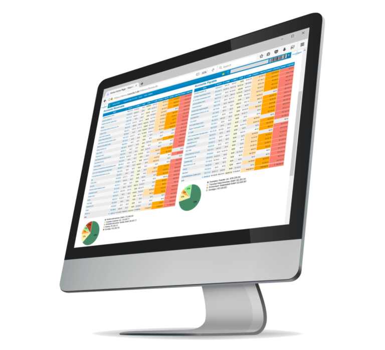 Transfact Finance Accounts Payable & Receivable Dashboard