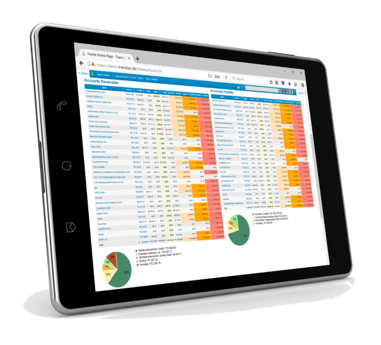 Transfact Finance Accounts Payable and Receivable Dashboard